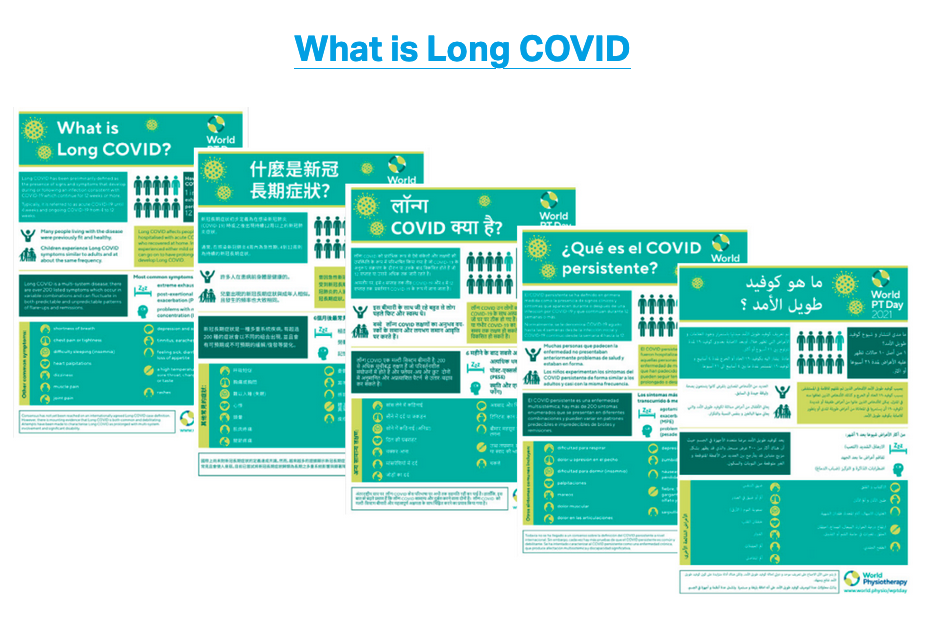 What is long covid?